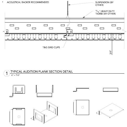 auditon plank