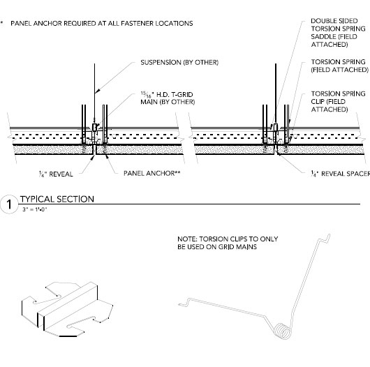 microperf panel